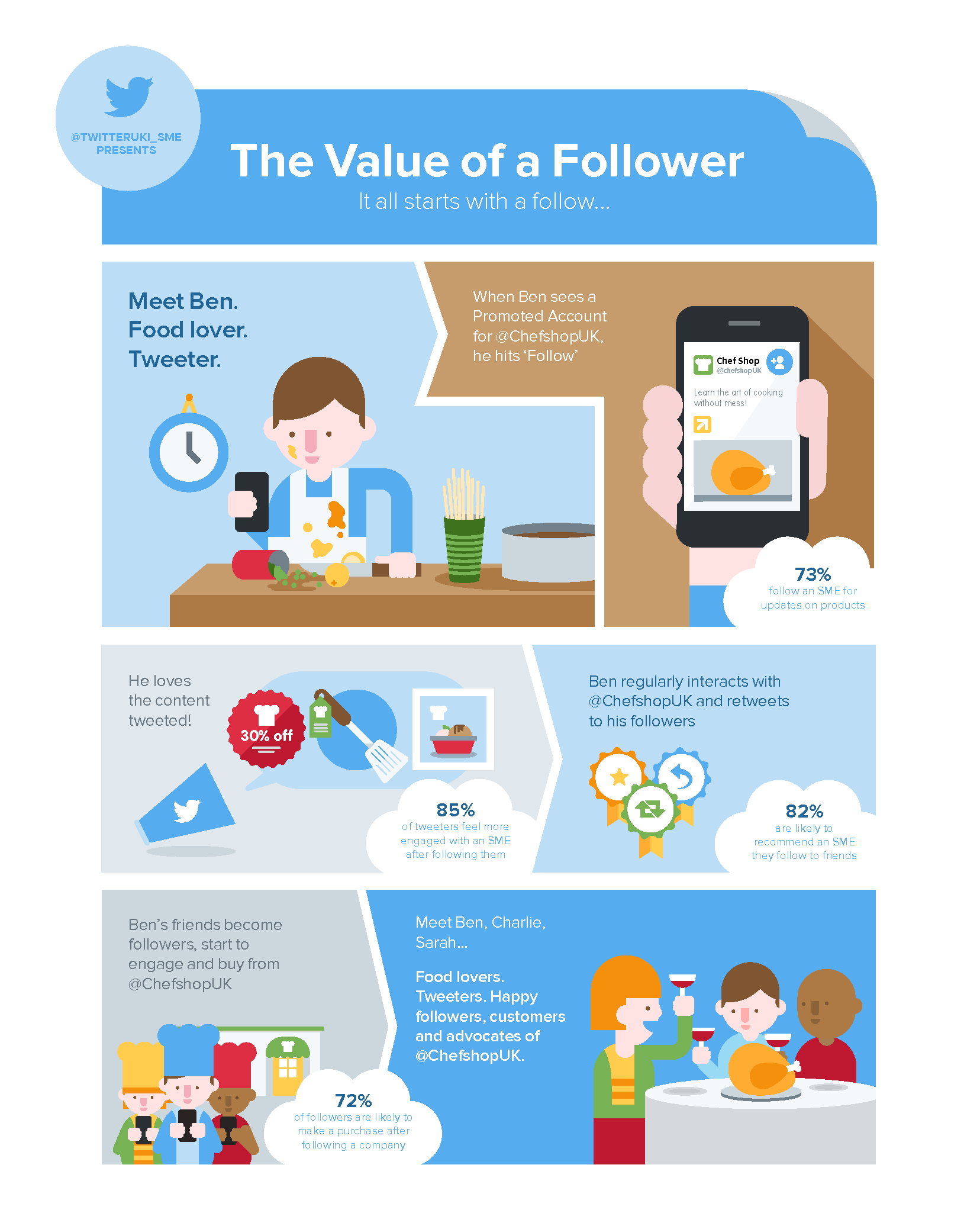 twitter infographic2